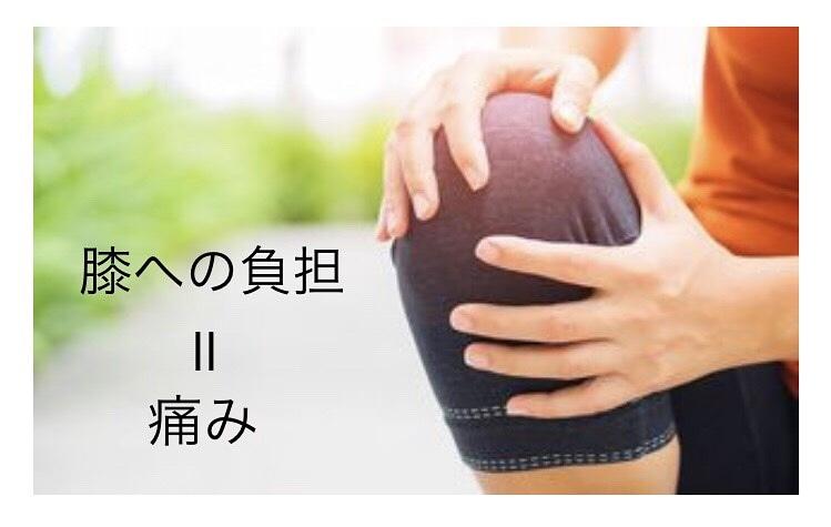 膝への負担=痛み!
